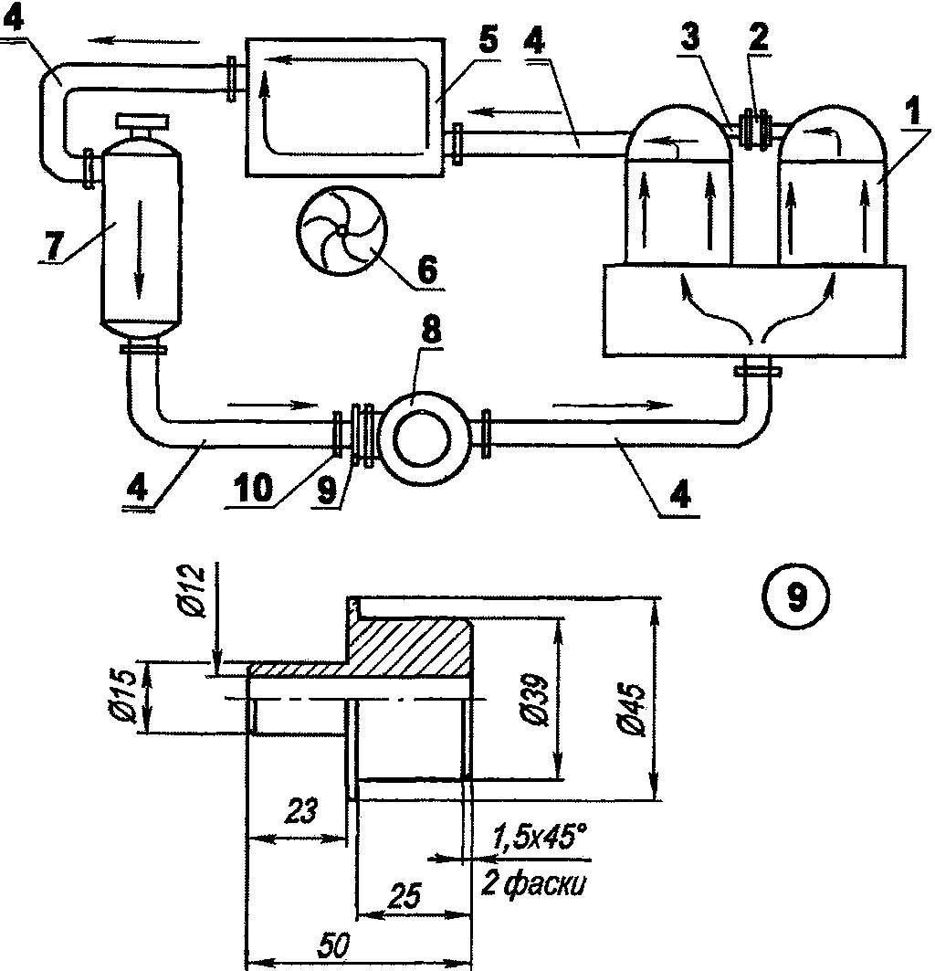 Схема жидкостного охлаждения двигателя МП-80 на снегоходе «Буран-плюс»