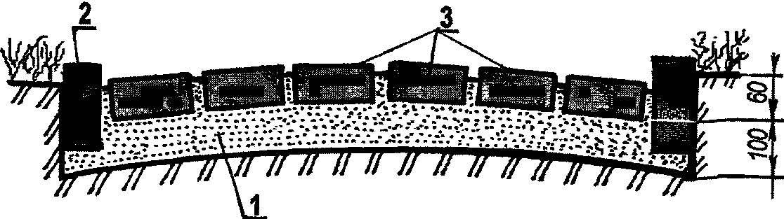 Укладка кирпича