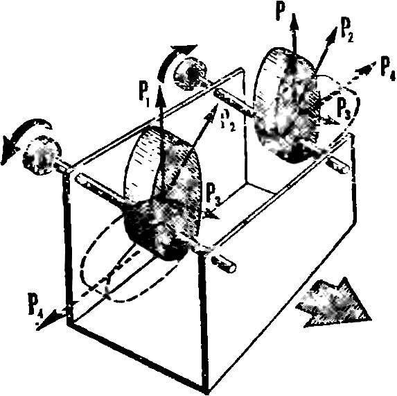 Рис. 2. Схема установки двух эксцентриков-дебалансов.