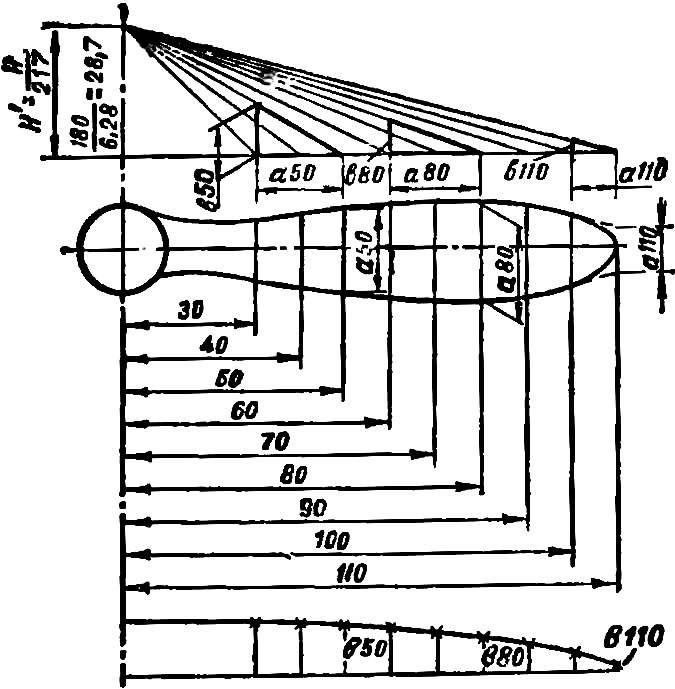 Рис. 3. Построение шаблона винта.