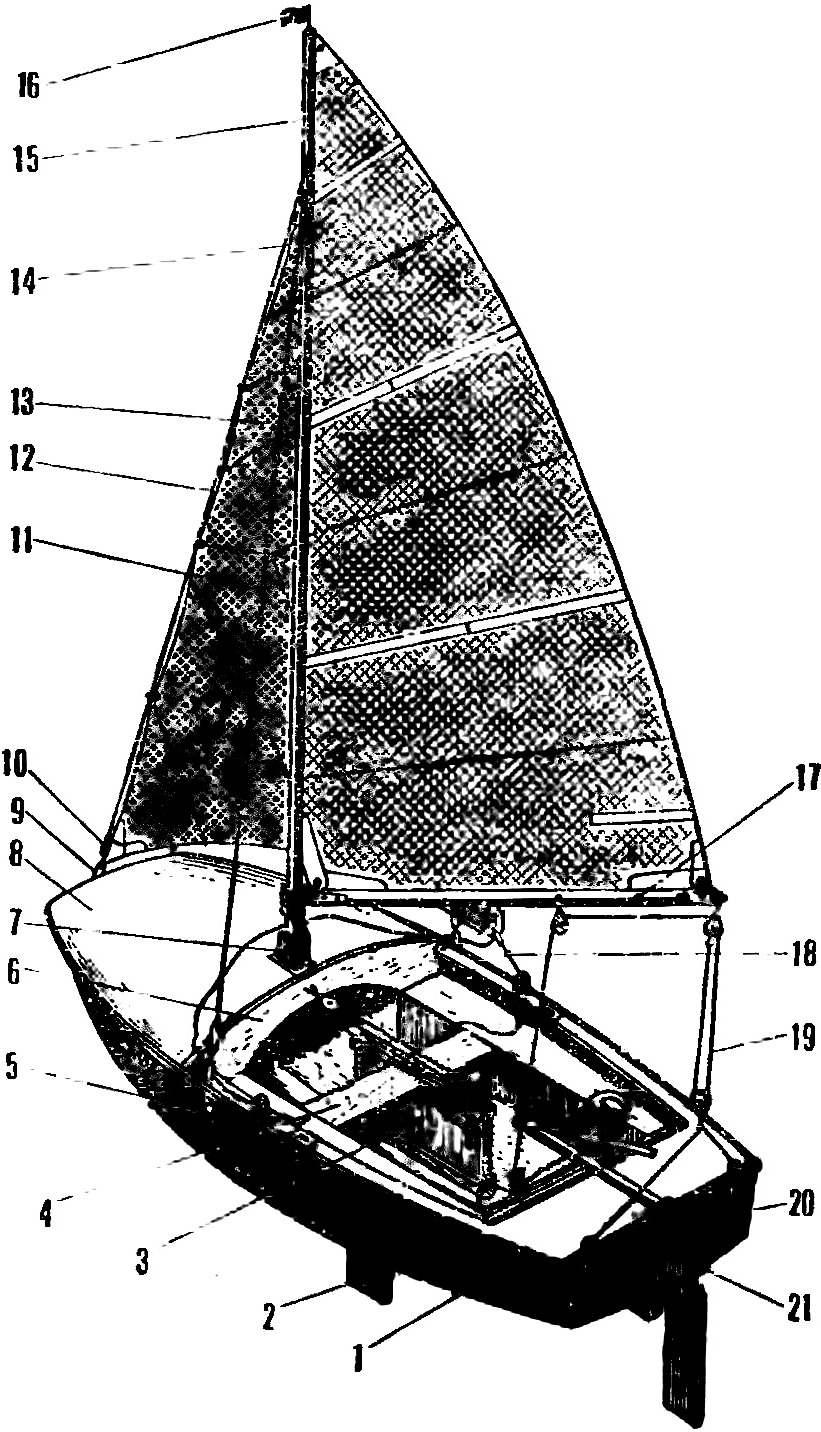 Рис. 1. Туристский швертбот с бермудским вооружением