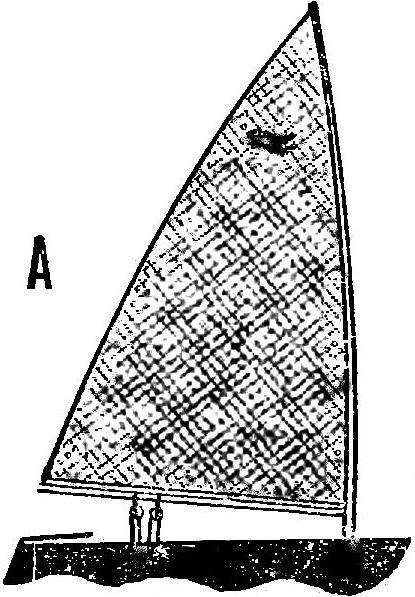 Рис. 2. Основные типы вооружения мини-швертбота