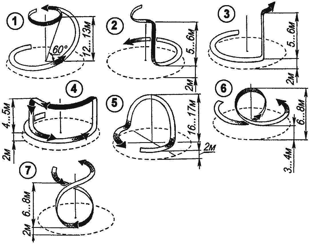 Фигуры высшего пилотажа для кордовых моделей