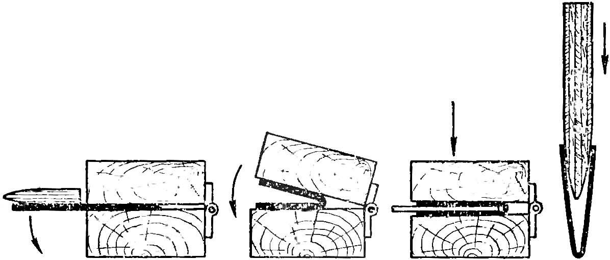 Рис. 4, 5, 6, 7. Процесс гибки заготовки крыла.