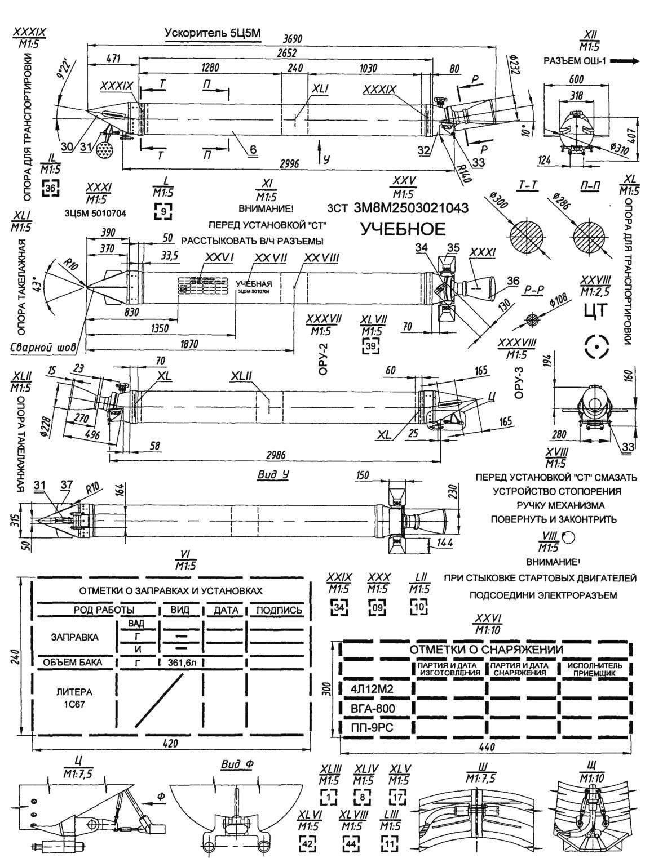 Зенитная управляемая ракета ЗМ8М ЗРК «Круг-М»