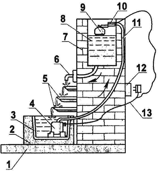 Рис. 3. Вариант фонтана с ресивером
