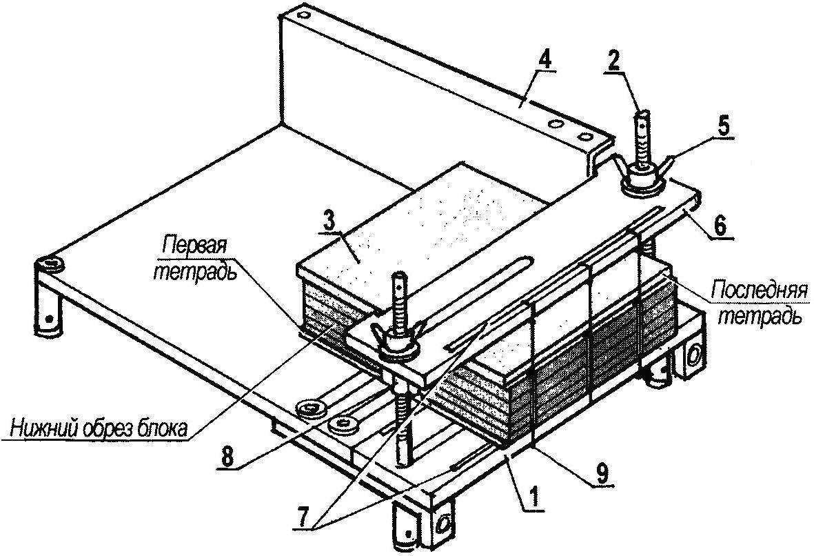 Шитье «на шпагат» (щиток снят; верхняя планка приподнята и опирается на вспомогательные гайки)