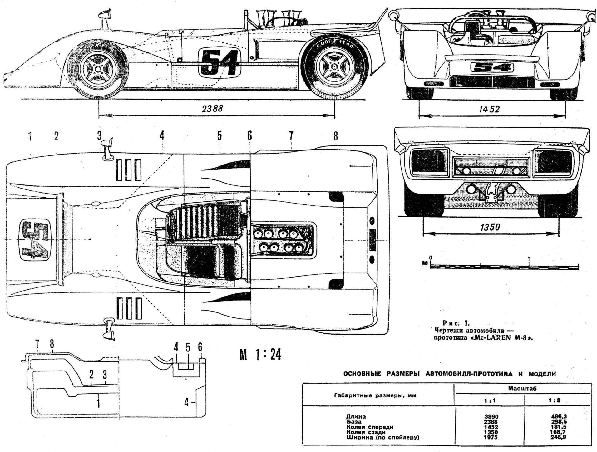 Рис. 1. Чертежи автомобиля — прототипа «Mc-LAREN М-8».