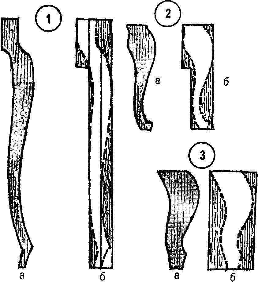 Кривые ножки для стола