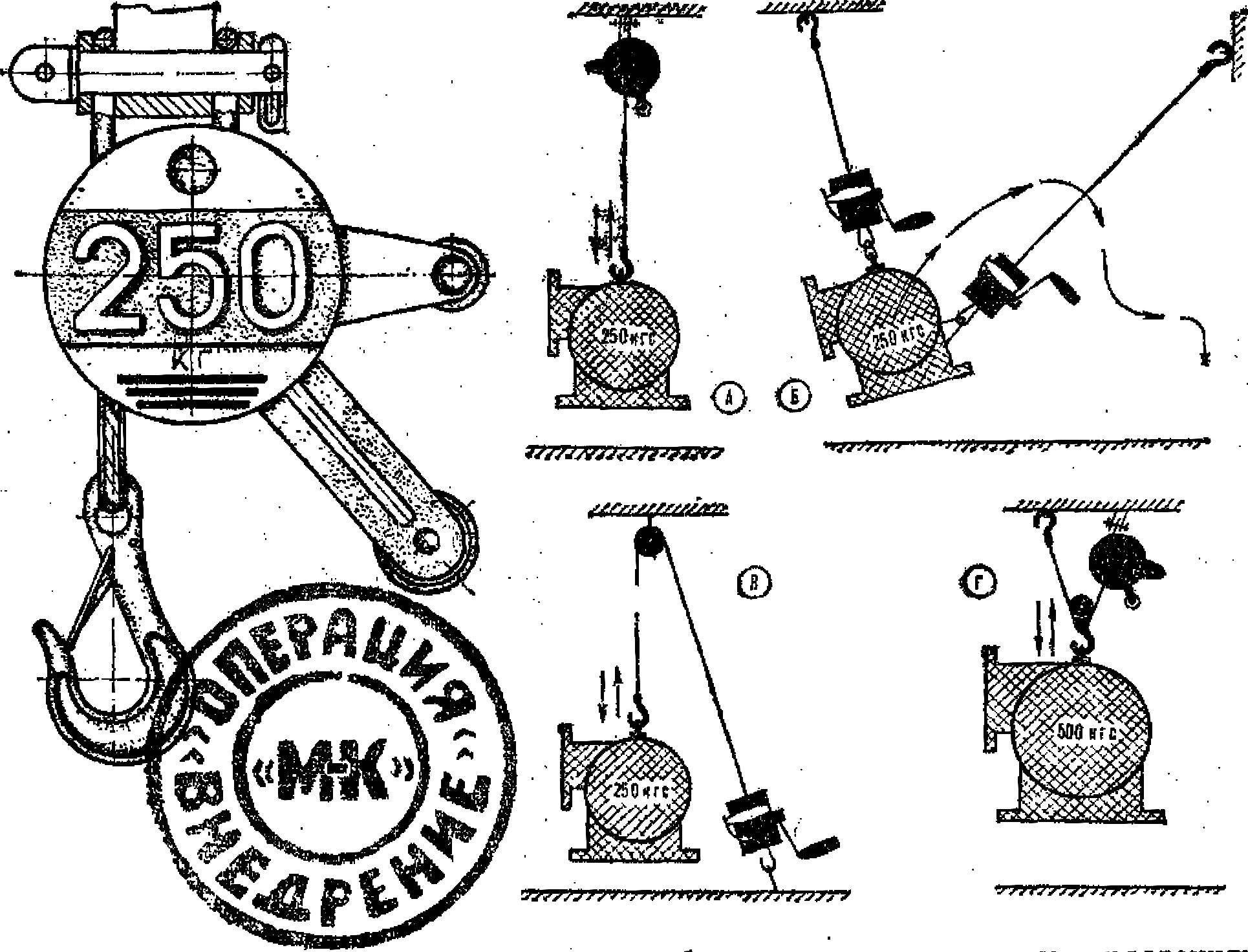 Рис. 1. Малогабаритная монтажная лебедка и варианты ее использования: