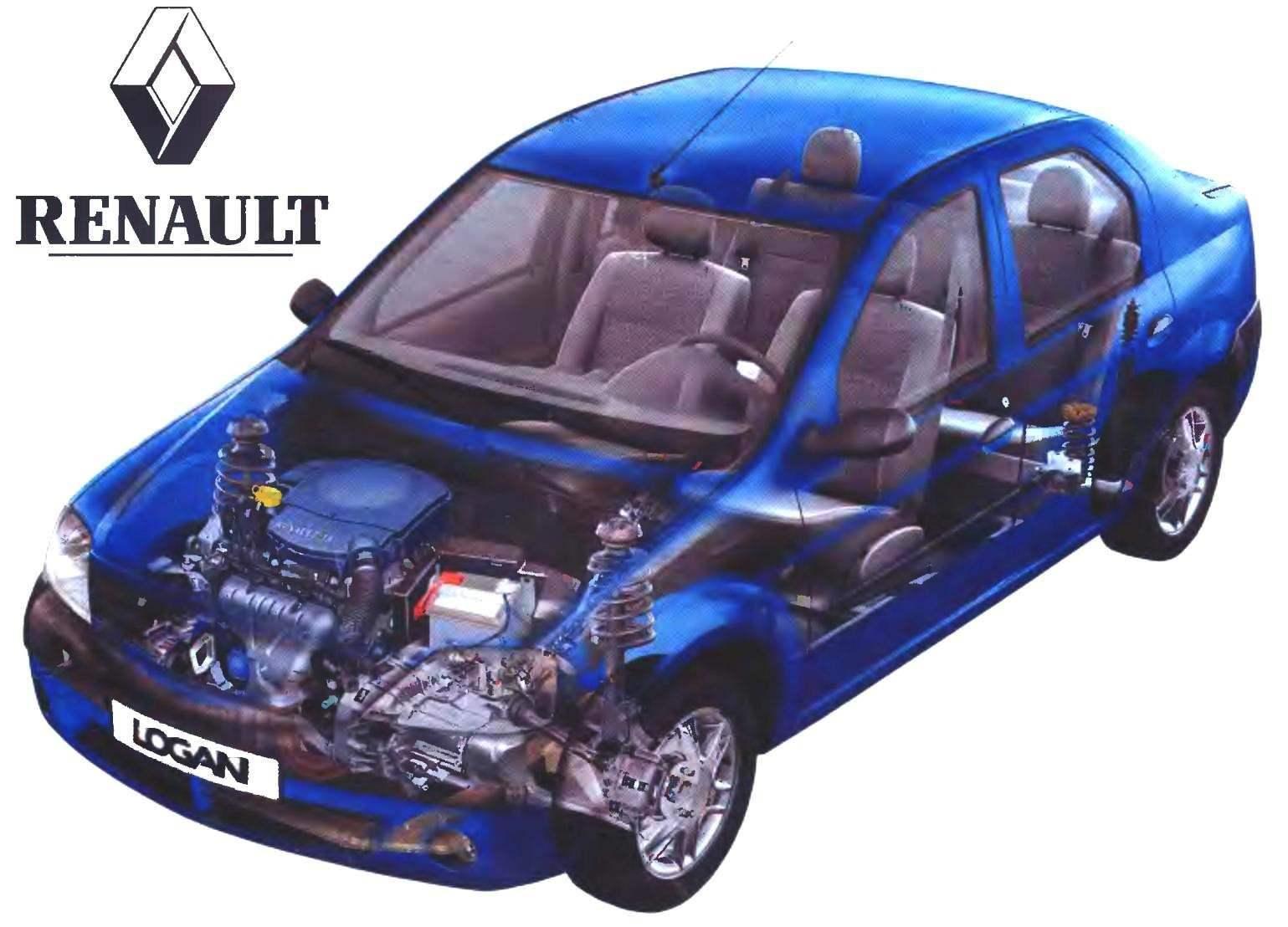 По итогам продаж иномарок седан Renault Logan класса гольф уверенно занимает второе место, уступая лишь автомобилю Ford Focus. Судя по темпам роста производства популярных легковушек на совместном советско-французском предприятии «Автофрамос», до первого места иномарке из Москвы - рукой подать