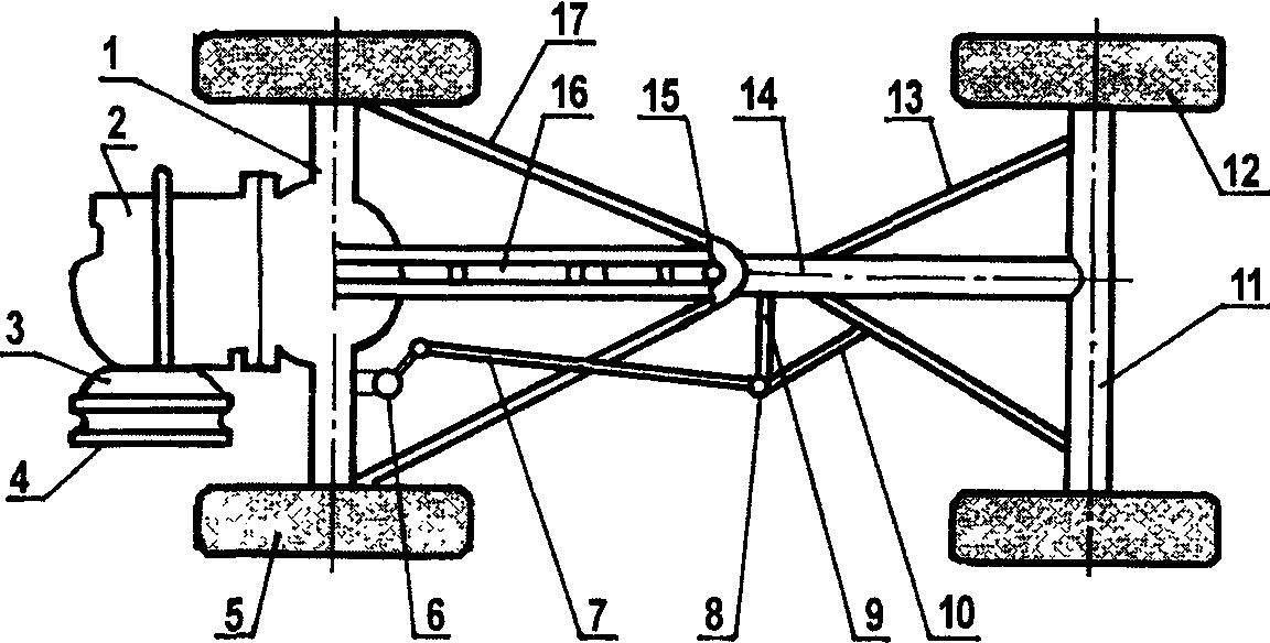Схема шасси: