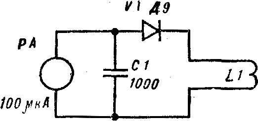 Схема S-метра.