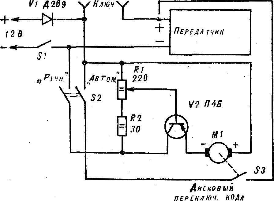 Рис. 8. Схема коммутации передатчика и манипуляторов.