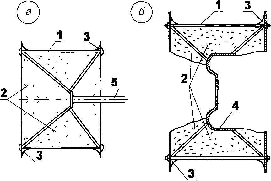 Заполнение колеса вездехода пенопластом для исключения попадания и задержки в нем грязи и снега