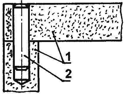 Рис. 1. Типичное соединение деревянных панелей