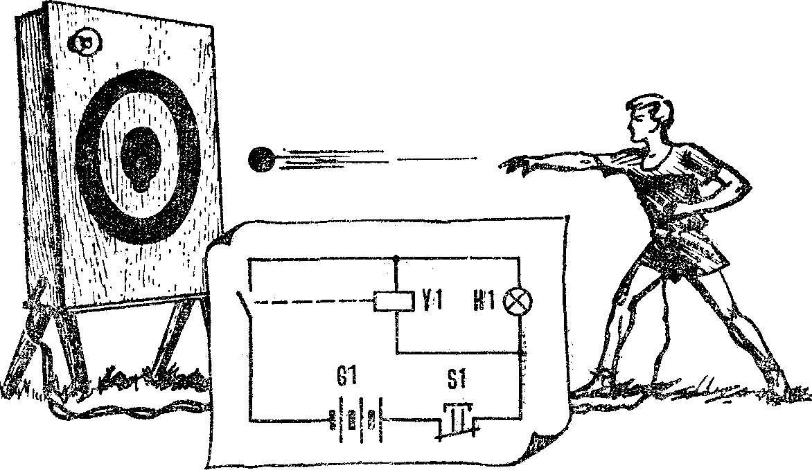 Рис. 7. Электромагнитный тир.