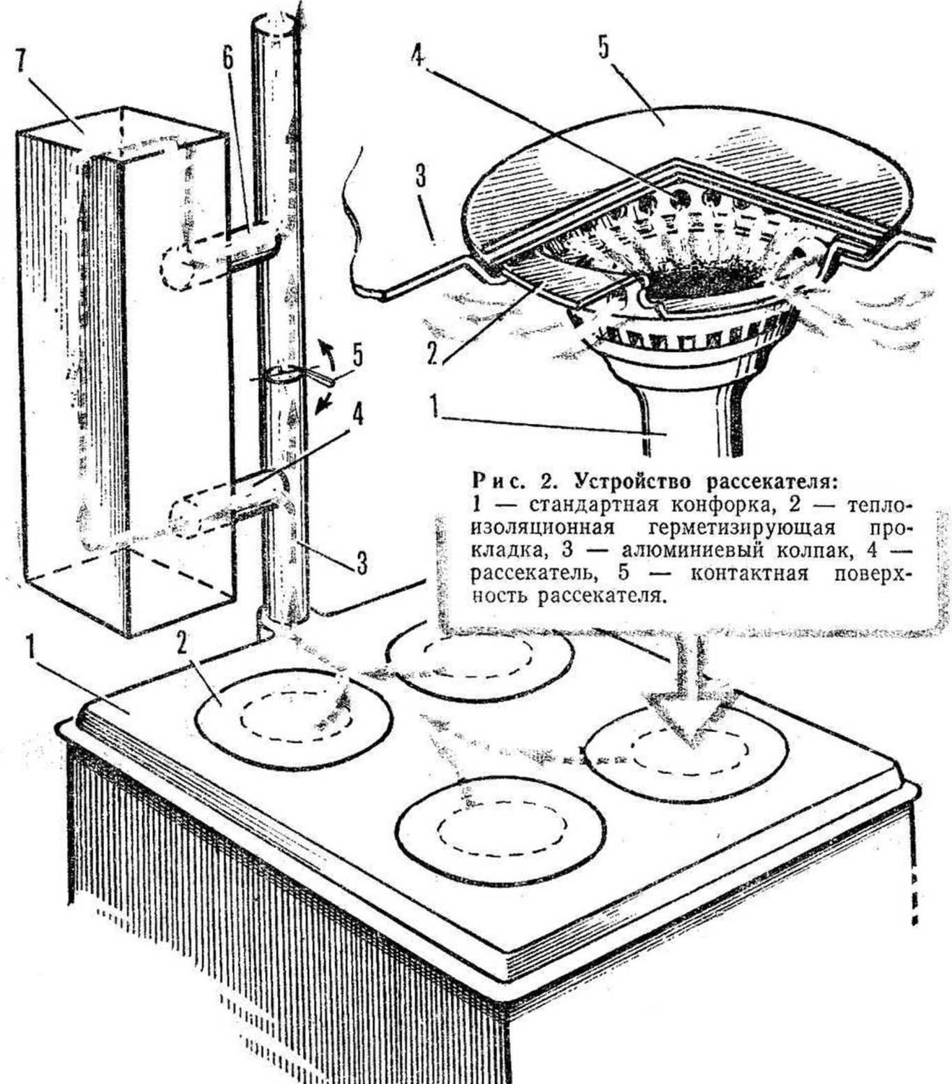 Р и с. 1. Принципиальная схема газовой плиты