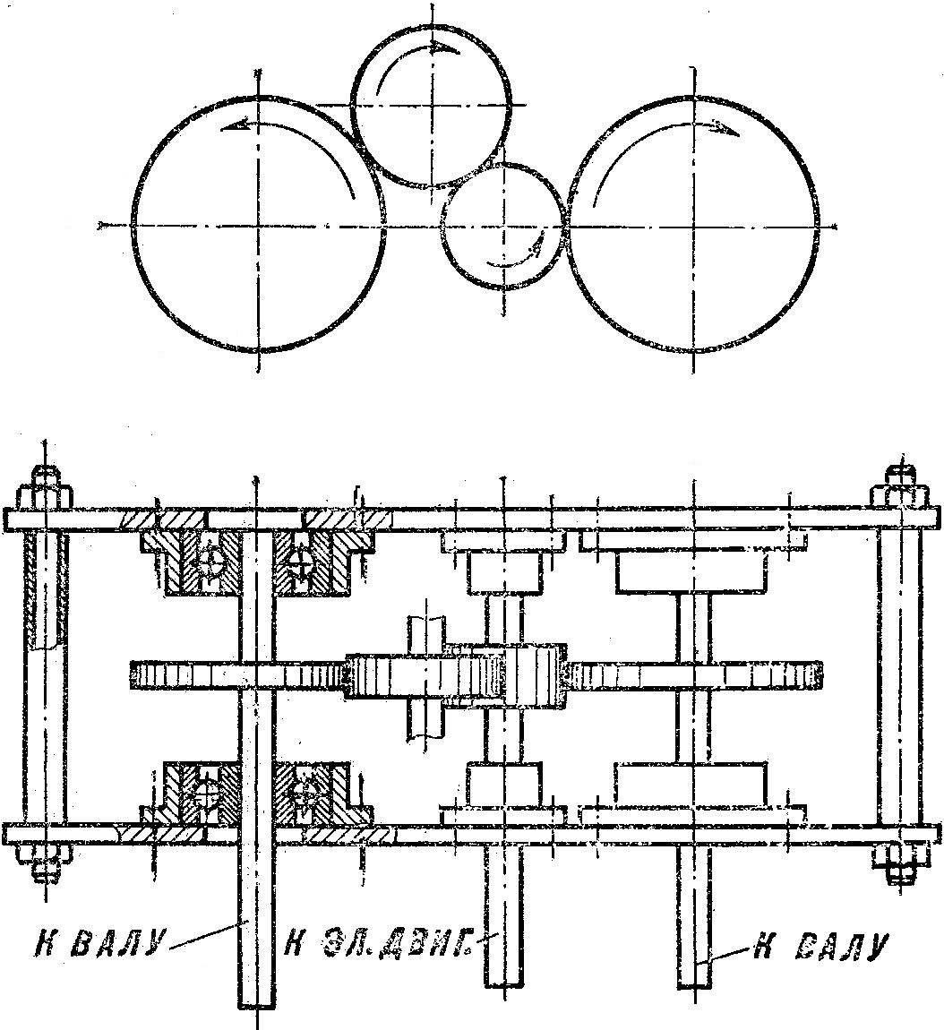 Рис. 5. Редуктор; на схеме расположение шестерен.