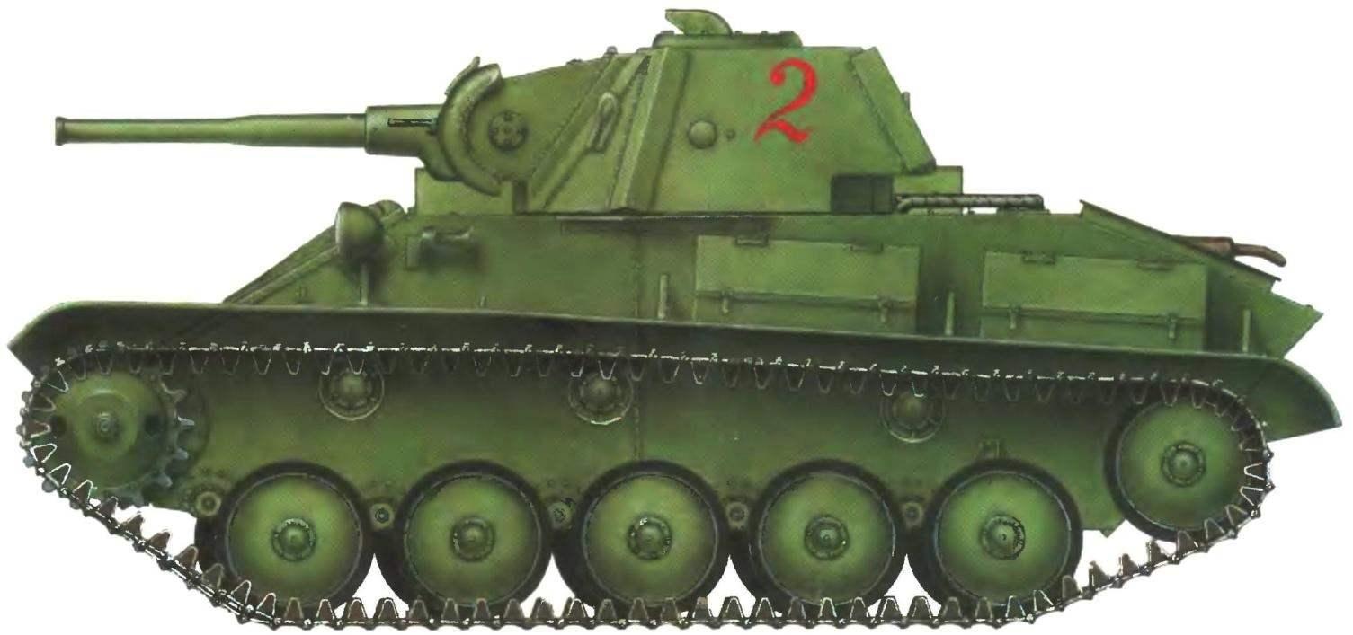 Легкий танк Т-70. Юго-Восточный фронт, осень 1942 г.