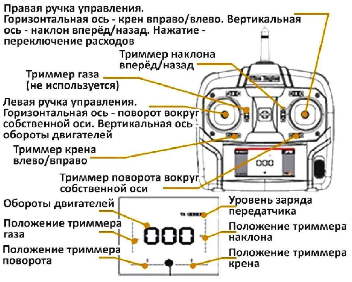 Расположение органов управления на передатчике