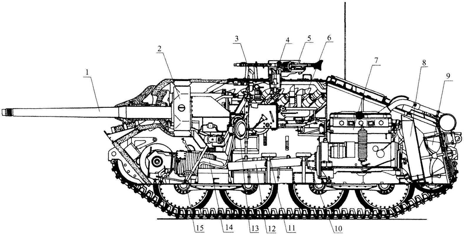 Истребитель танков «Хетцер»