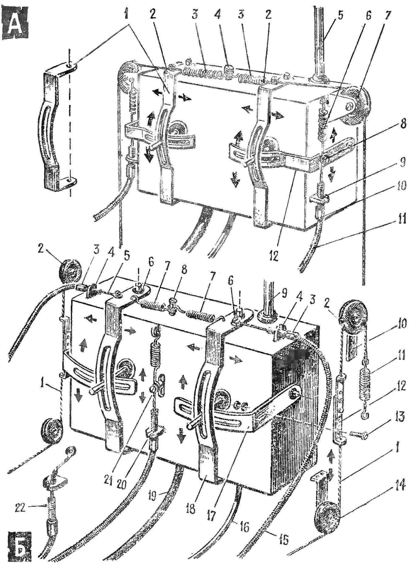 Компоновка органов управления радиопередатчиком пропорционального типа, установленным на «кресле»