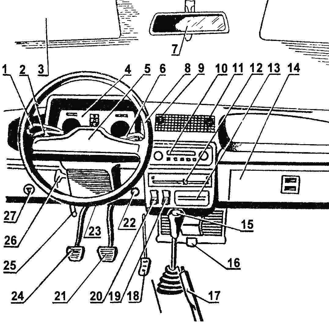 Органы управления и контрольно-измерительные приборы автомобиля ЗАЗ-1102 «Таврия»