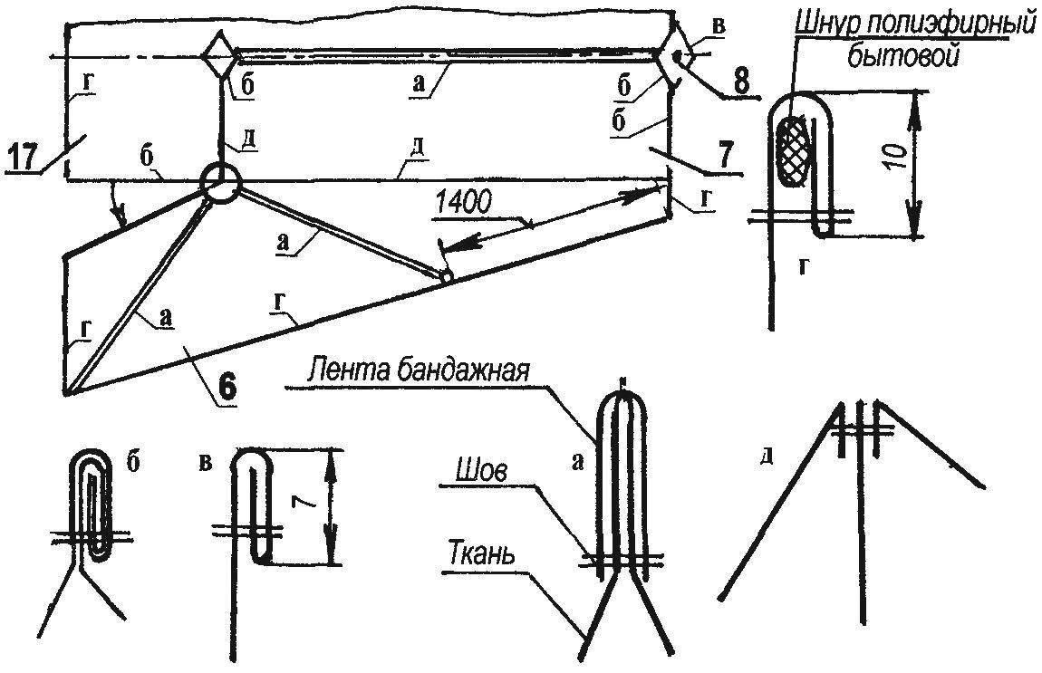 Рис. 2. Особенности обшивки и сборки основных деталей и узлов (номера позиций аналогичны используемым на рис 1), а также виды швов, применяемые при изготовлении палатки