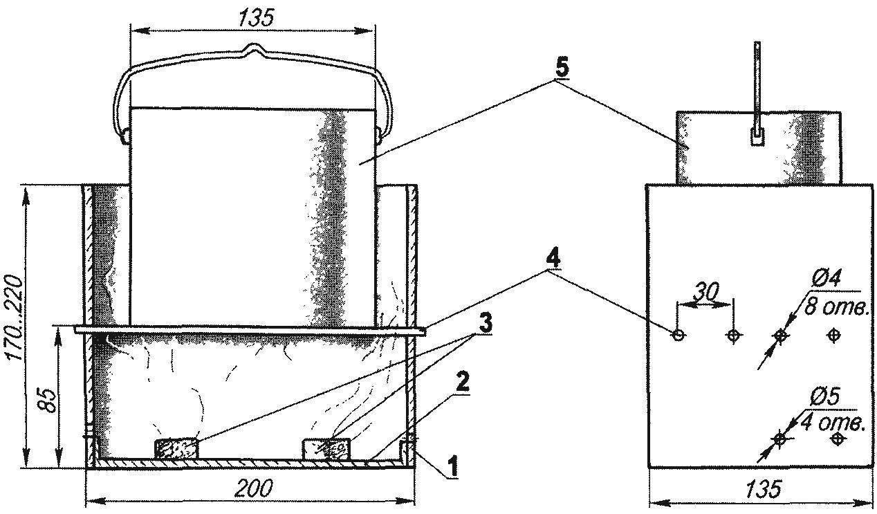 Печка щепочница своими руками чертежи