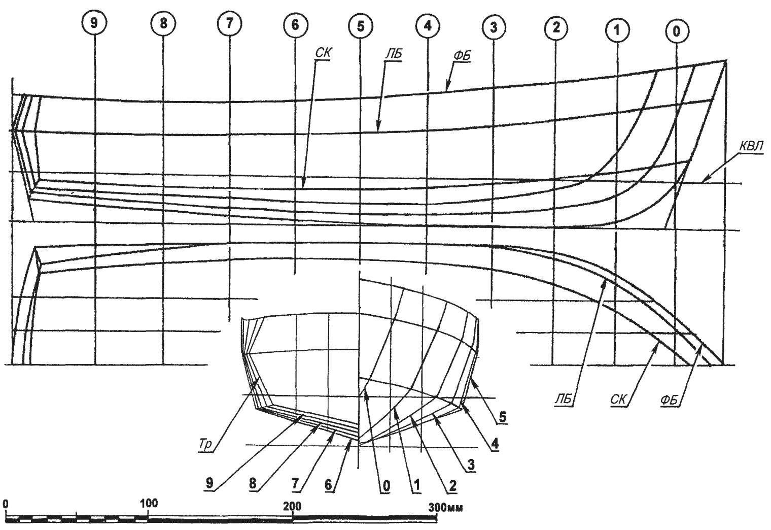 Рис.2. Теоретический чертеж корпуса модели