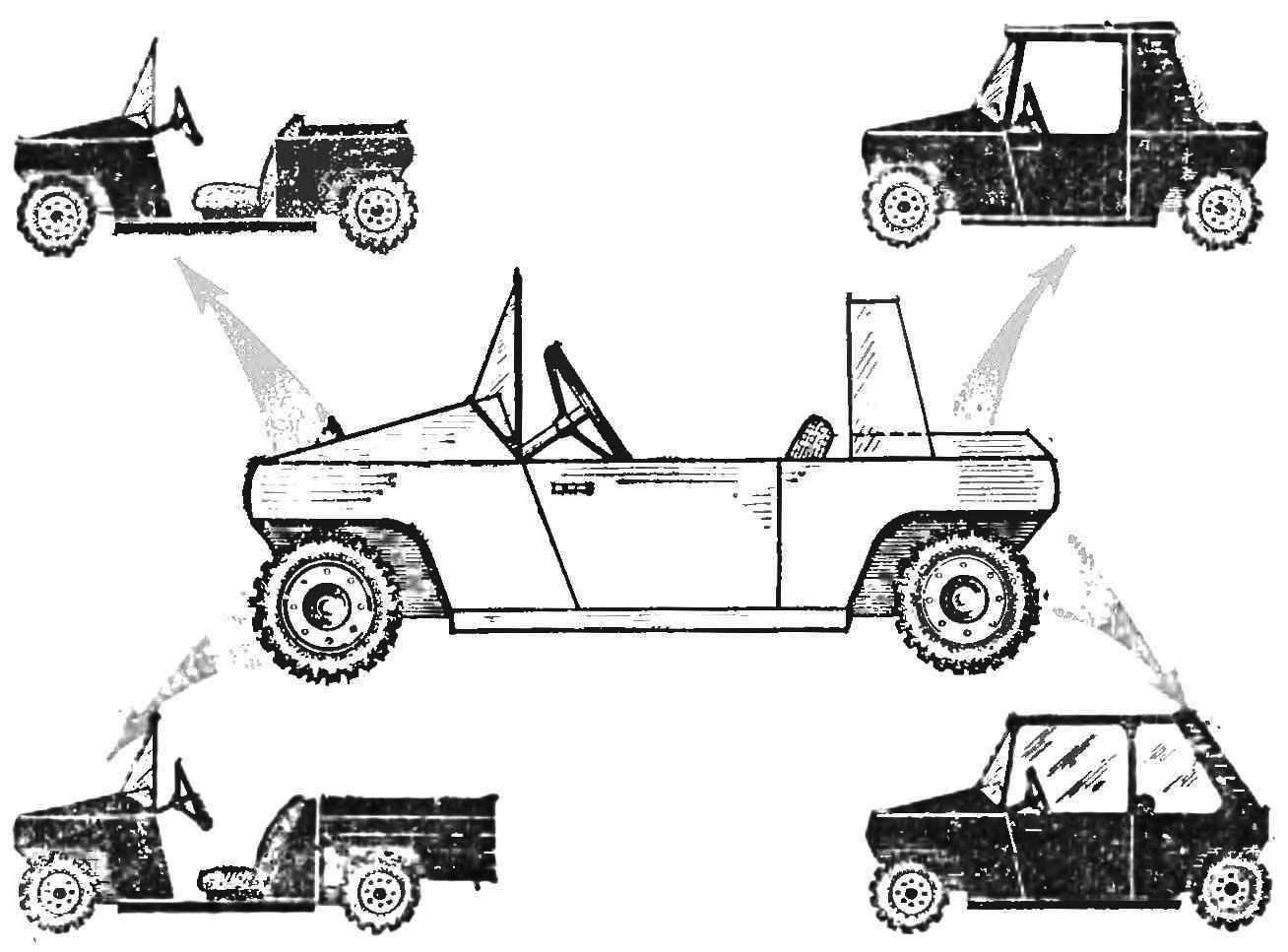 Такими могут быть некоторые из вариантов микроавтомобиля.