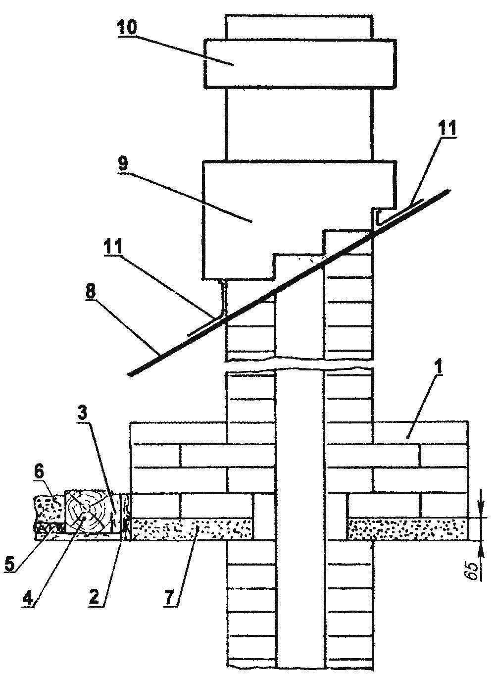 Разделка трубы на бетонной плите