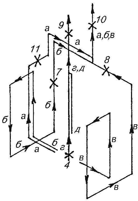 Рис. 2. Схема дымооборотов