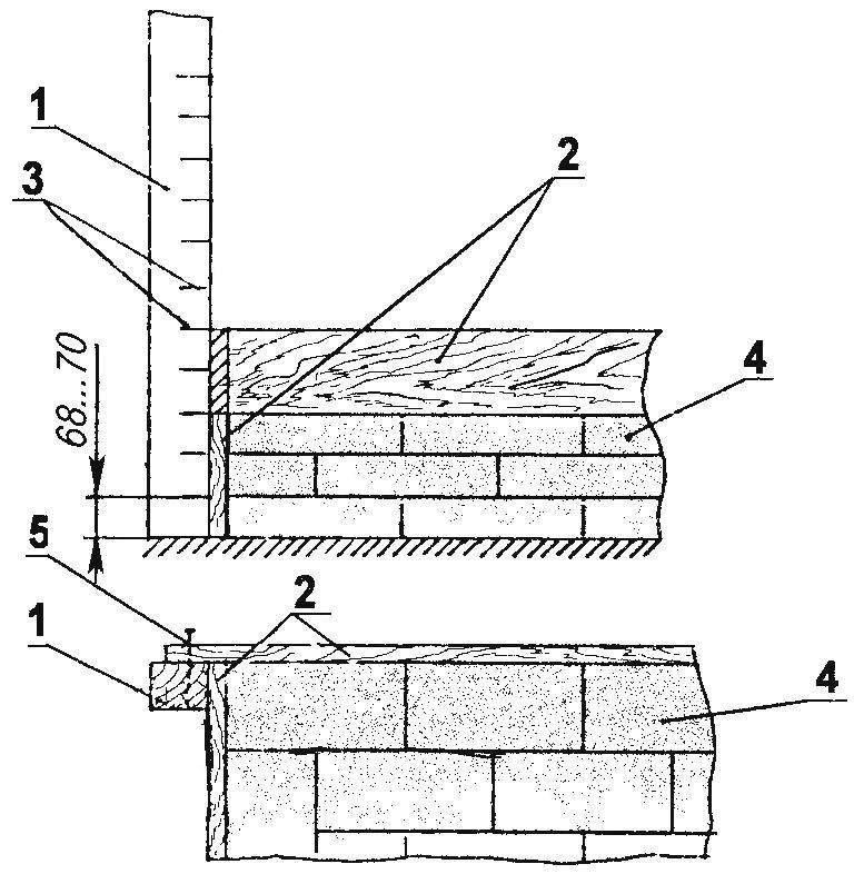 Рис. 4. Кладка в подвижной опалубке