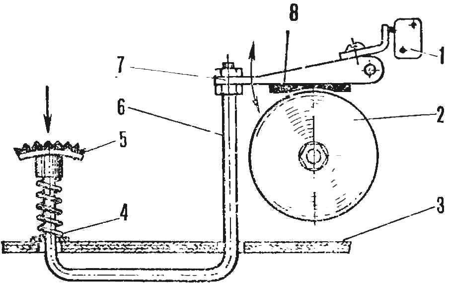 Схема привода тормоза