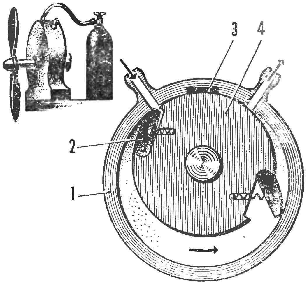 Рис. 1. Схема роторно-пластинчатого двигателя