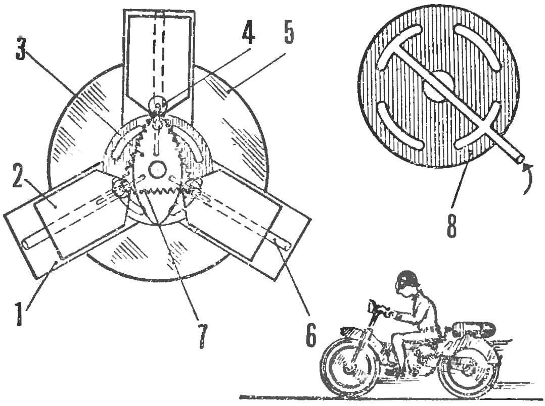 Рис. 2. Схема кулачково-поршневого двигателя с вращающимися цилиндрами