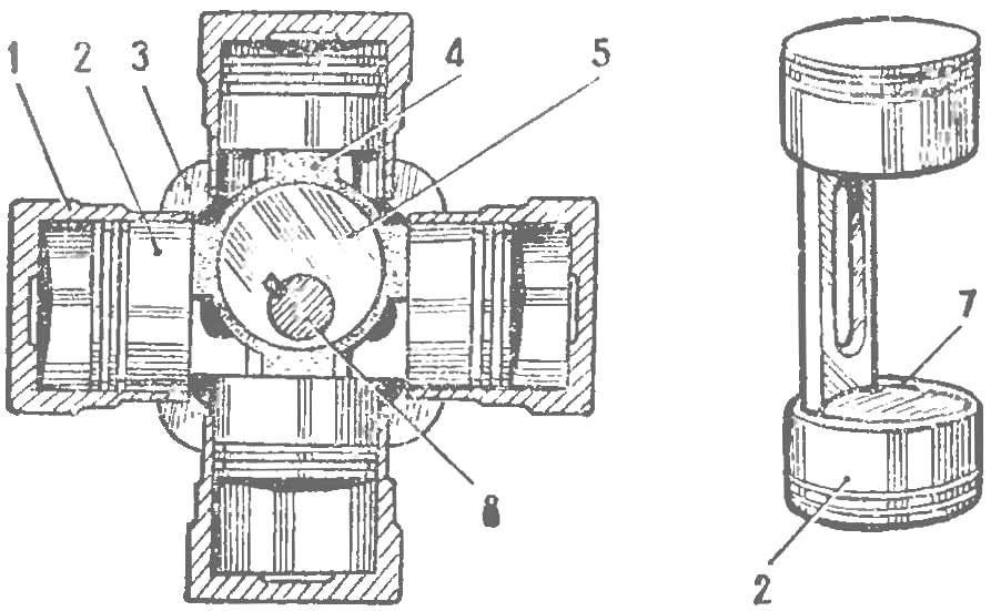 Рис. 3. Схема эксцентриково-поршневого бесшатунного двигателя