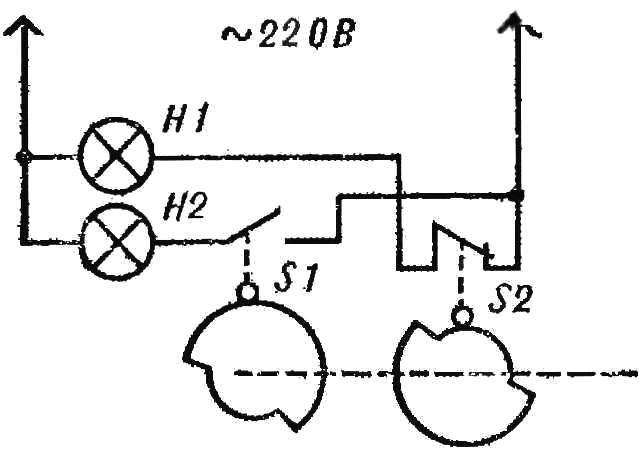 Рис. 3. Схема блока формирования злака.