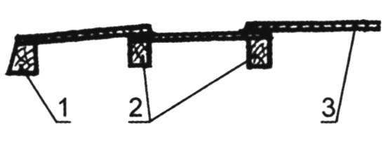 Scheme covering the roof of the body