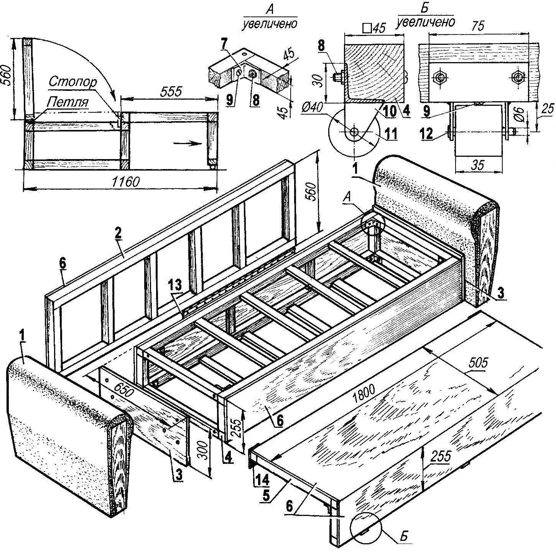 Основные элементы дивана-кровати