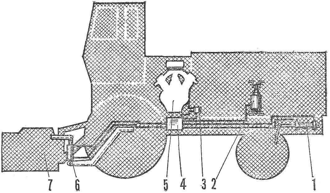 Схема гидросистемы комбайна