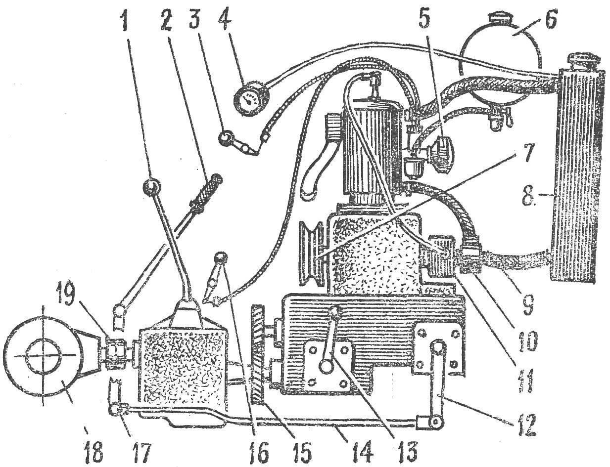 Рис. 2. Силовой агрегат микротрактора