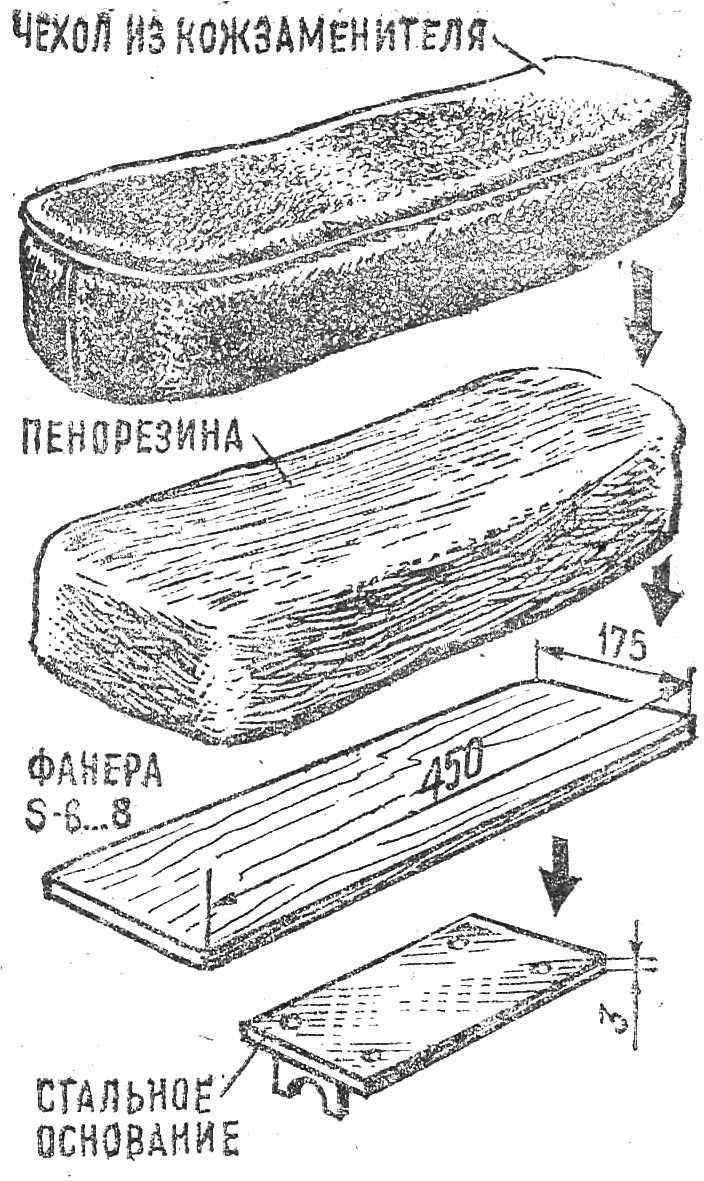 Рис. 3. Технология изготовления седла «диванного» типа.