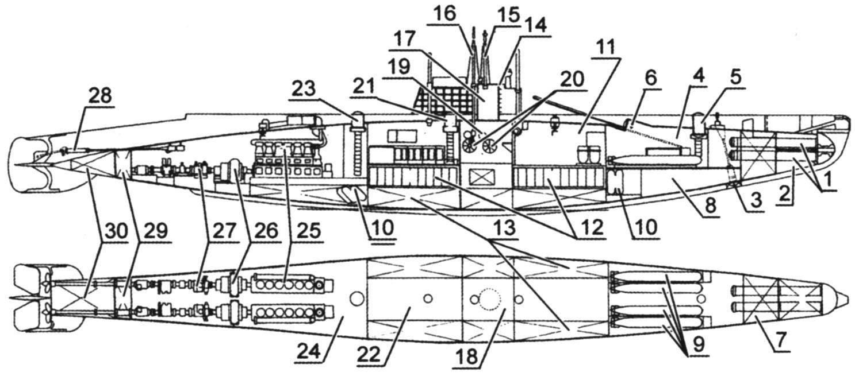 Схема подводных лодок типа «АГ», 1941 г.