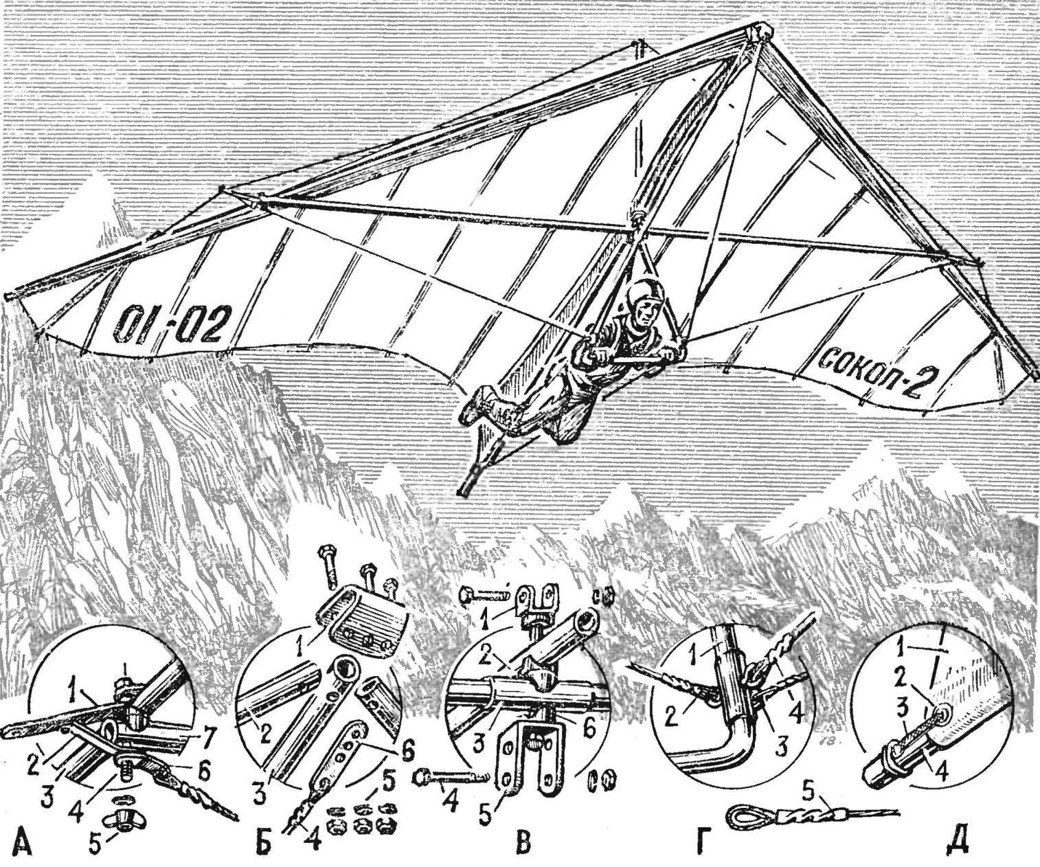 Fig. 1. The overall layout of the glider