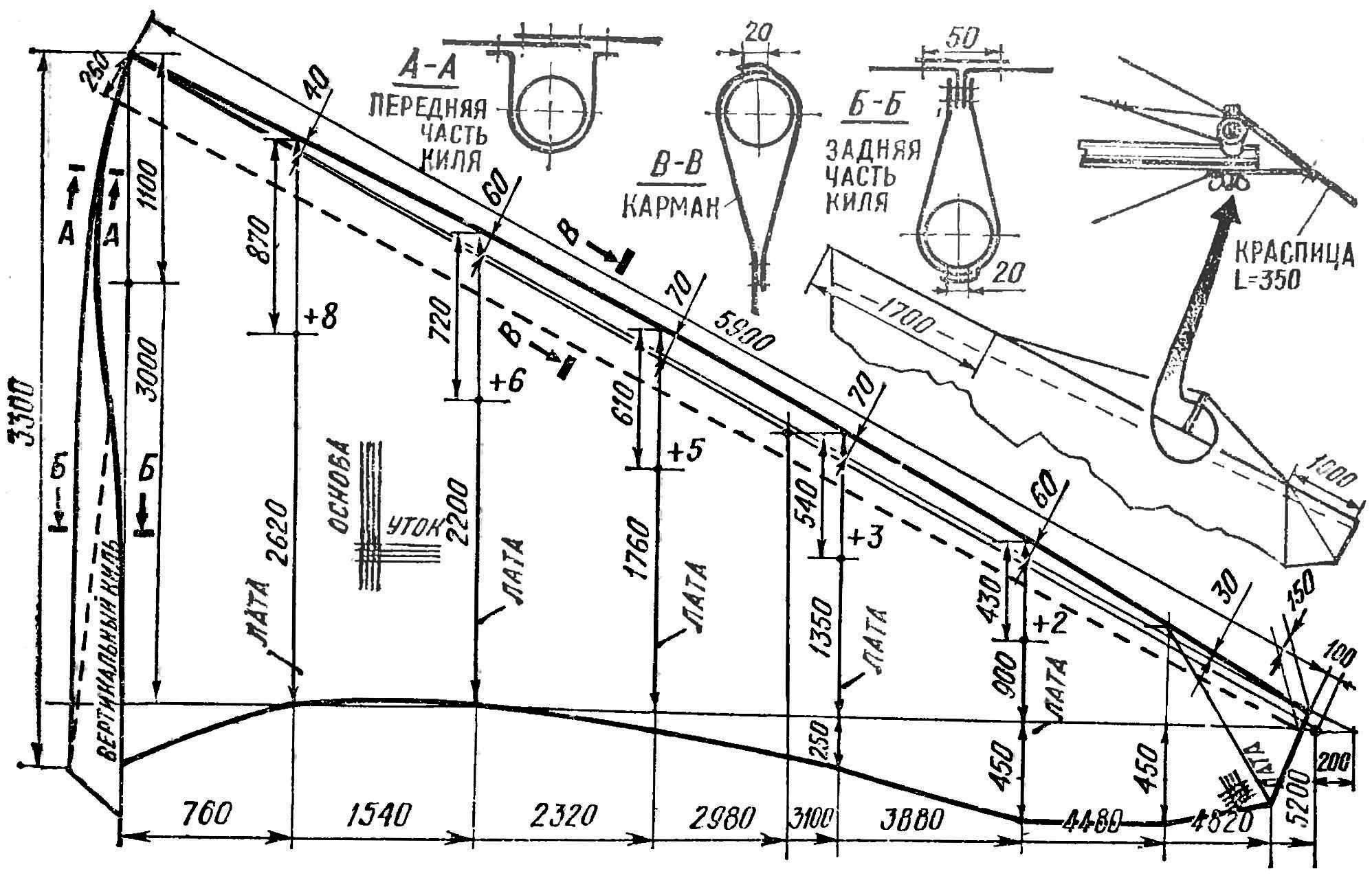 Рис. 2. Теоретический чертеж паруса и конструкция основных швов.
