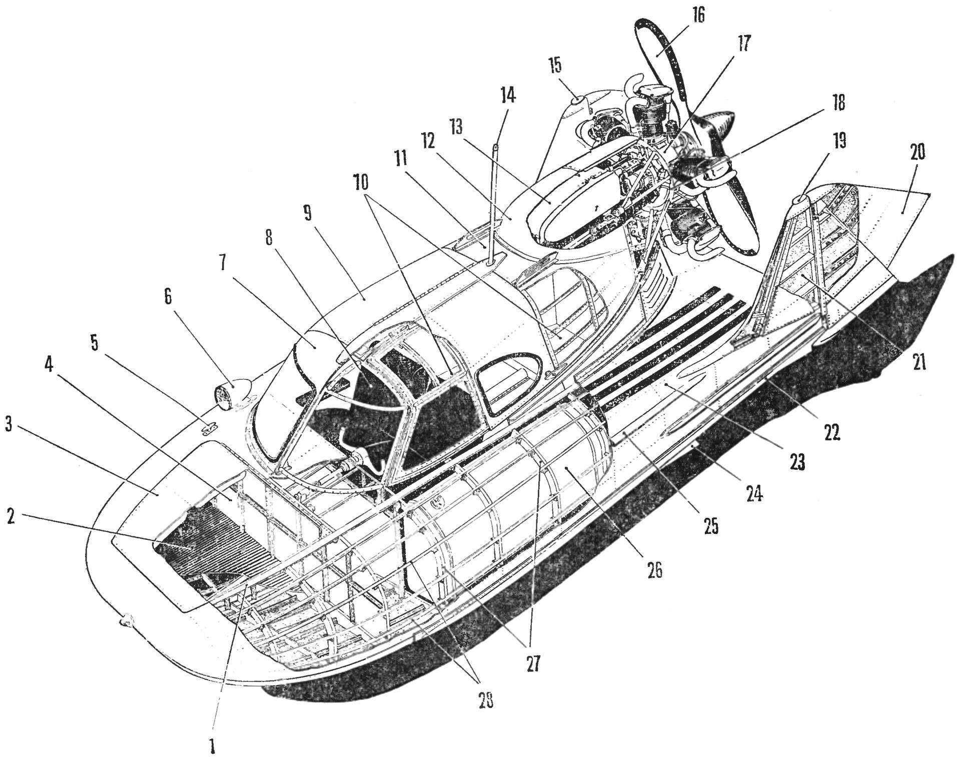 Рис. 2. Конструктивная схема аэросаней-амфибии с мотором М-11