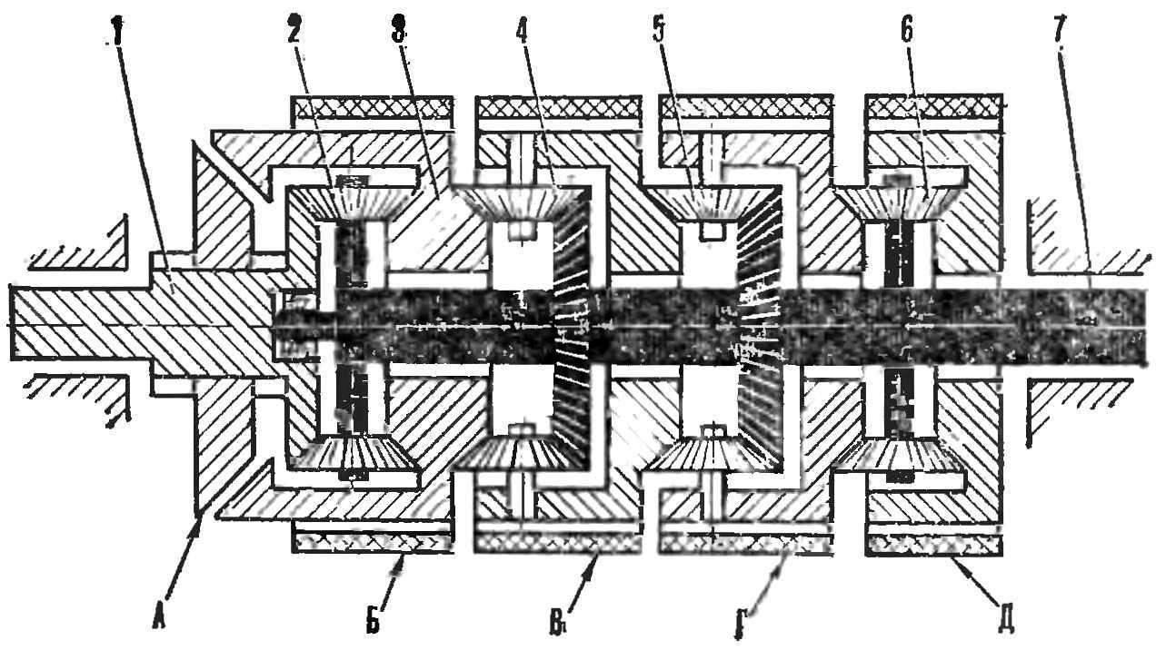 Рис. 2. Кинематическая схема коробки передач